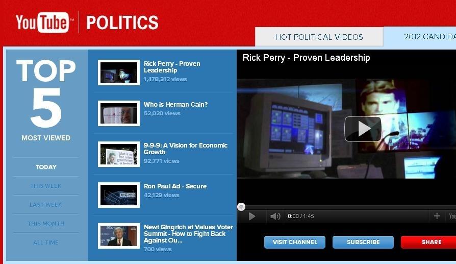 YouTube político