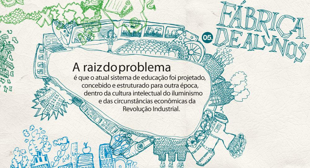 A raiz do problema é que o atual sistema de educação foi projetado, concebido e estruturado para outra época, dentro da cultura intelectual do iluminismo e das circunstâncias econômicas da Revolução Industrial