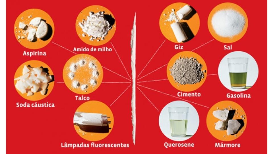 30630857aae A cocaína usada hoje pode não ser bem cocaína. Segundo o Conad (Conselho  Nacional de Políticas sobre Drogas)